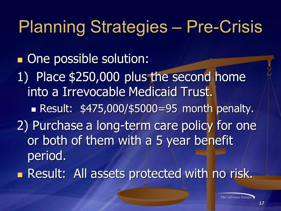 17 Planning Strategies – Pre-Crisis One possible solution: One possible solution: 1) Place $250,000 plus the second home into a Irrevocable Medicaid T