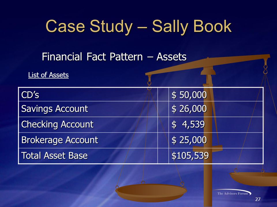 27 Case Study – Sally Book Financial Fact Pattern – Assets List of Assets CD's $ 50,000 Savings Account $ 26,000 Checking Account $ 4,539 Brokerage Ac