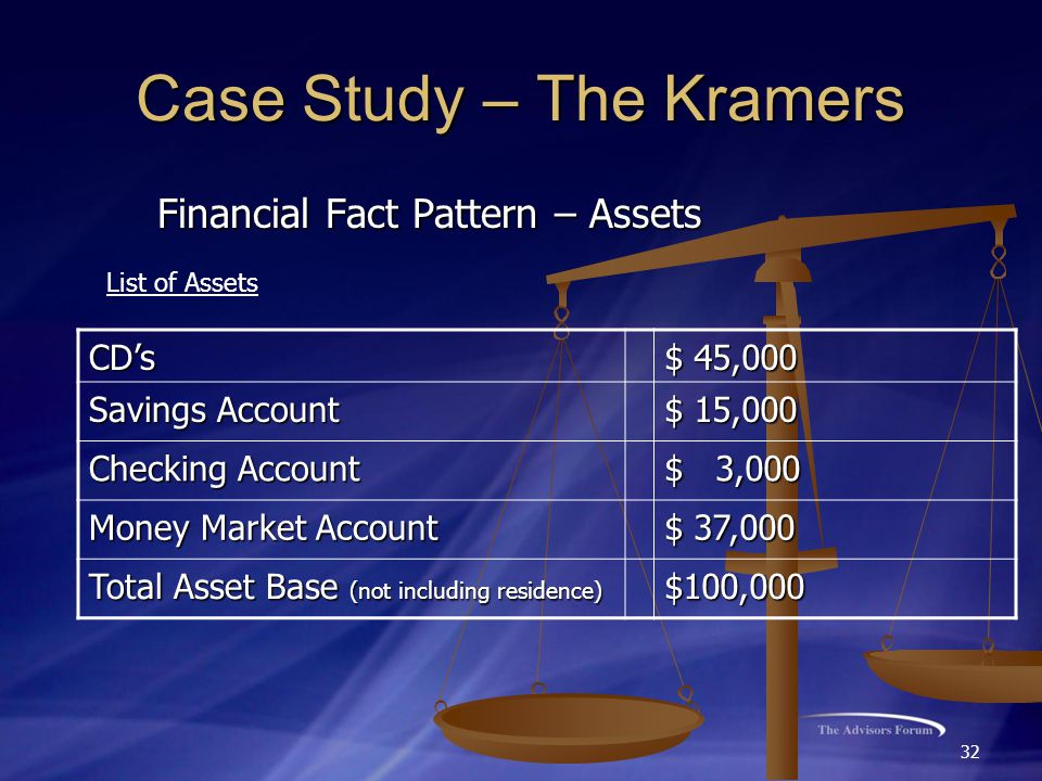 32 Case Study – The Kramers Financial Fact Pattern – Assets List of Assets CD's $ 45,000 Savings Account $ 15,000 Checking Account $ 3,000 Money Marke