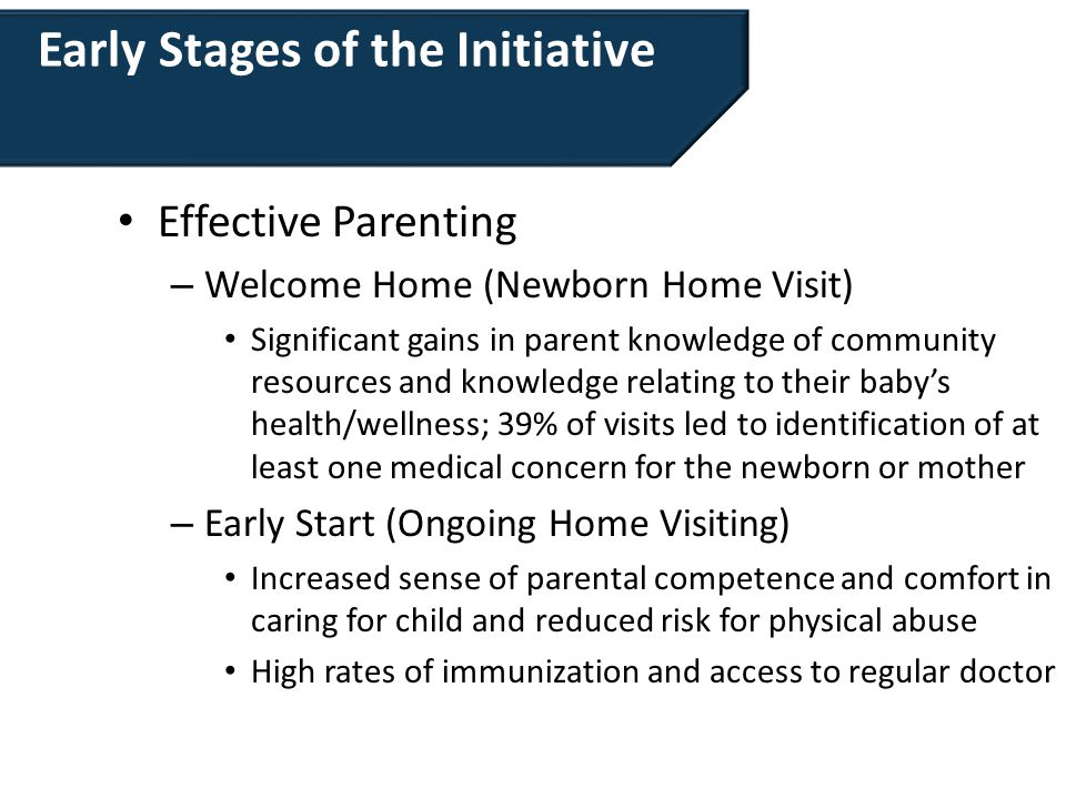 Early Stages of the Initiative Effective Parenting – Welcome Home (Newborn Home Visit) Significant gains in parent knowledge of community resources and knowledge relating to their baby's health/wellness; 39% of visits led to identification of at least one medical concern for the newborn or mother – Early Start (Ongoing Home Visiting) Increased sense of parental competence and comfort in caring for child and reduced risk for physical abuse High rates of immunization and access to regular doctor