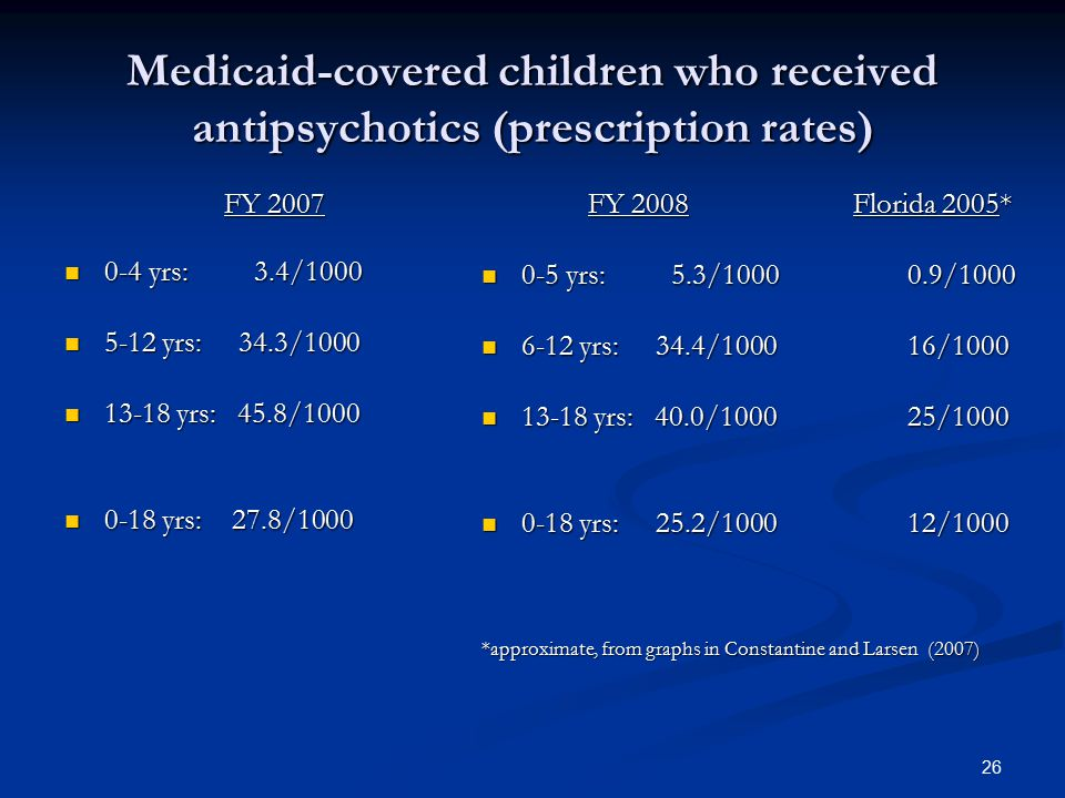 Medicaid-covered children who received antipsychotics (prescription rates) FY 2007 0-4 yrs: 3.4/1000 0-4 yrs: 3.4/1000 5-12 yrs: 34.3/1000 5-12 yrs: 34.3/1000 13-18 yrs: 45.8/1000 13-18 yrs: 45.8/1000 0-18 yrs: 27.8/1000 0-18 yrs: 27.8/1000 FY 2008 Florida 2005* 0-5 yrs: 5.3/10000.9/1000 6-12 yrs: 34.4/100016/1000 13-18 yrs: 40.0/100025/1000 0-18 yrs: 25.2/100012/1000 *approximate, from graphs in Constantine and Larsen (2007) 26