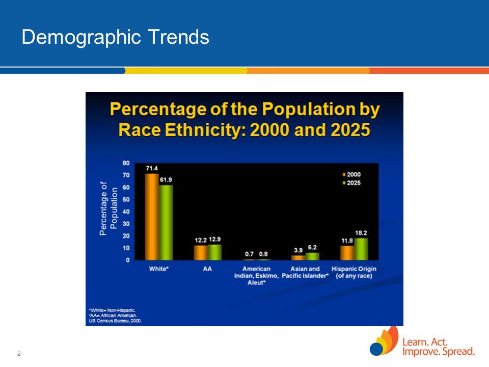 2 Demographic Trends