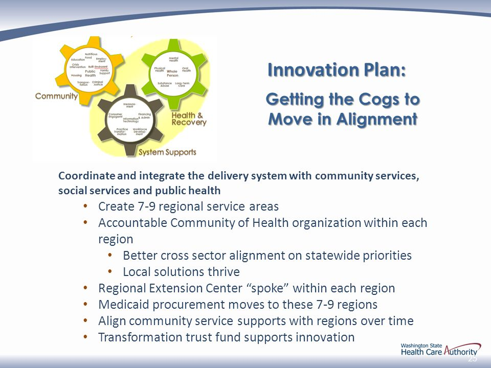25 Coordinate and integrate the delivery system with community services, social services and public health Create 7-9 regional service areas Accountable Community of Health organization within each region Better cross sector alignment on statewide priorities Local solutions thrive Regional Extension Center spoke within each region Medicaid procurement moves to these 7-9 regions Align community service supports with regions over time Transformation trust fund supports innovation Innovation Plan: Getting the Cogs to Move in Alignment