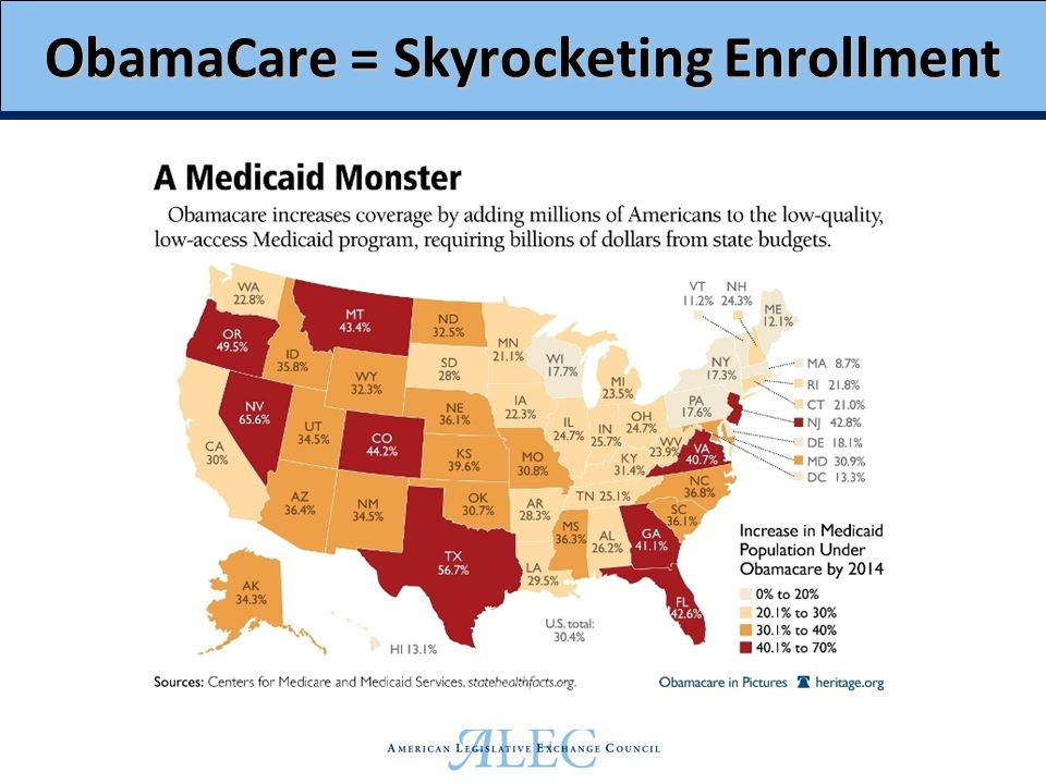 ObamaCare = Bloated Budgets MEDICAID SPENDING PER CAPITA, FY 2007 Source: StateHealthFacts.org
