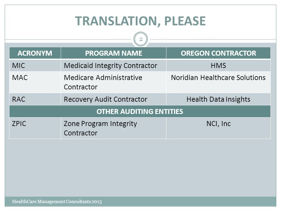 TRANSLATION, PLEASE HealthCare Management Consultants 2013 2 ACRONYMPROGRAM NAMEOREGON CONTRACTOR MICMedicaid Integrity ContractorHMS MACMedicare Admi