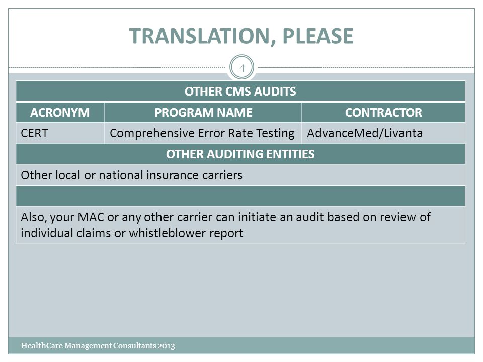 TRANSLATION, PLEASE HealthCare Management Consultants 2013 4 OTHER CMS AUDITS ACRONYMPROGRAM NAMECONTRACTOR CERTComprehensive Error Rate TestingAdvanc