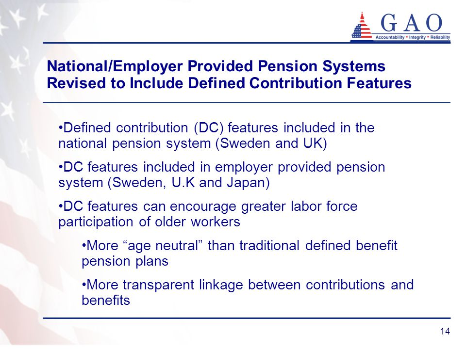 14 Defined contribution (DC) features included in the national pension system (Sweden and UK) DC features included in employer provided pension system (Sweden, U.K and Japan) DC features can encourage greater labor force participation of older workers More age neutral than traditional defined benefit pension plans More transparent linkage between contributions and benefits National/Employer Provided Pension Systems Revised to Include Defined Contribution Features