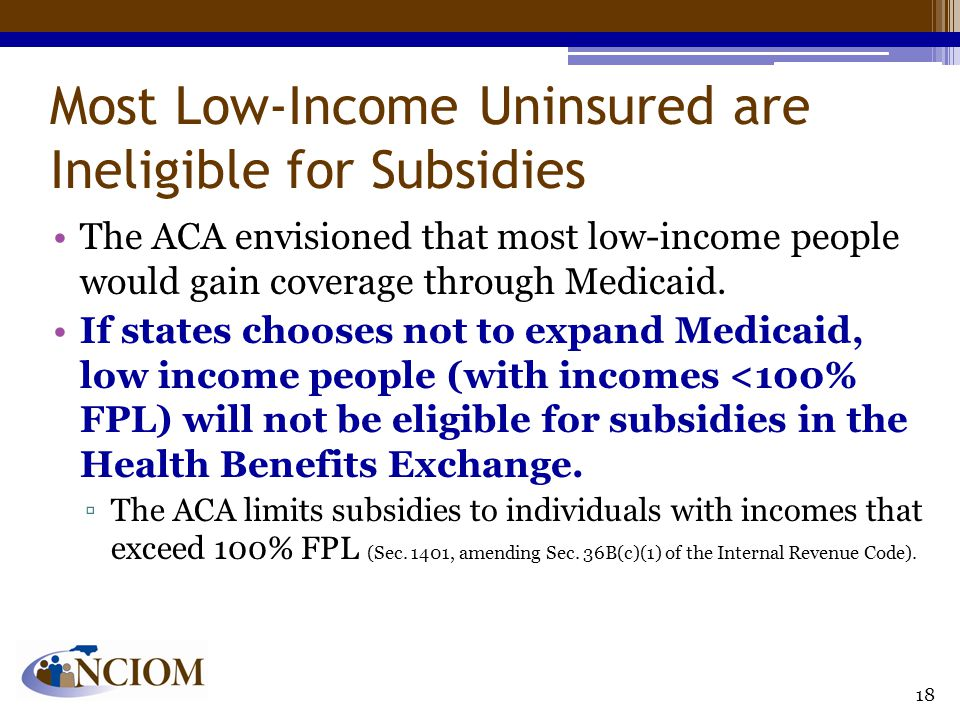 Most Low-Income Uninsured are Ineligible for Subsidies The ACA envisioned that most low-income people would gain coverage through Medicaid. If states