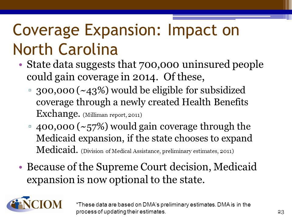 Coverage Expansion: Impact on North Carolina State data suggests that 700,000 uninsured people could gain coverage in 2014. Of these, ▫300,000 (~43%)