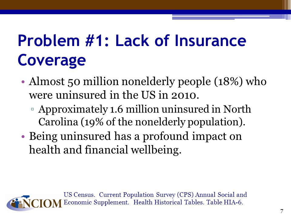 Problem #1: Lack of Insurance Coverage Almost 50 million nonelderly people (18%) who were uninsured in the US in 2010. ▫Approximately 1.6 million unin