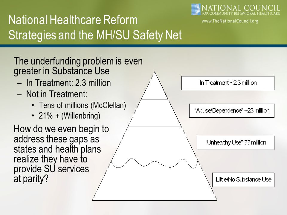 National Healthcare Reform Strategies and the MH/SU Safety Net The underfunding problem is even greater in Substance Use –In Treatment: 2.3 million –Not in Treatment: Tens of millions (McClellan) 21% + (Willenbring) How do we even begin to address these gaps as states and health plans realize they have to provide SU services at parity?