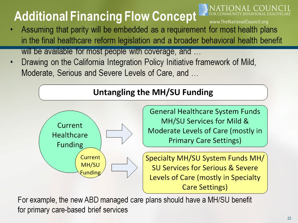 Additional Financing Flow Concept Assuming that parity will be embedded as a requirement for most health plans in the final healthcare reform legislation and a broader behavioral health benefit will be available for most people with coverage, and … Drawing on the California Integration Policy Initiative framework of Mild, Moderate, Serious and Severe Levels of Care, and … 22 For example, the new ABD managed care plans should have a MH/SU benefit for primary care-based brief services