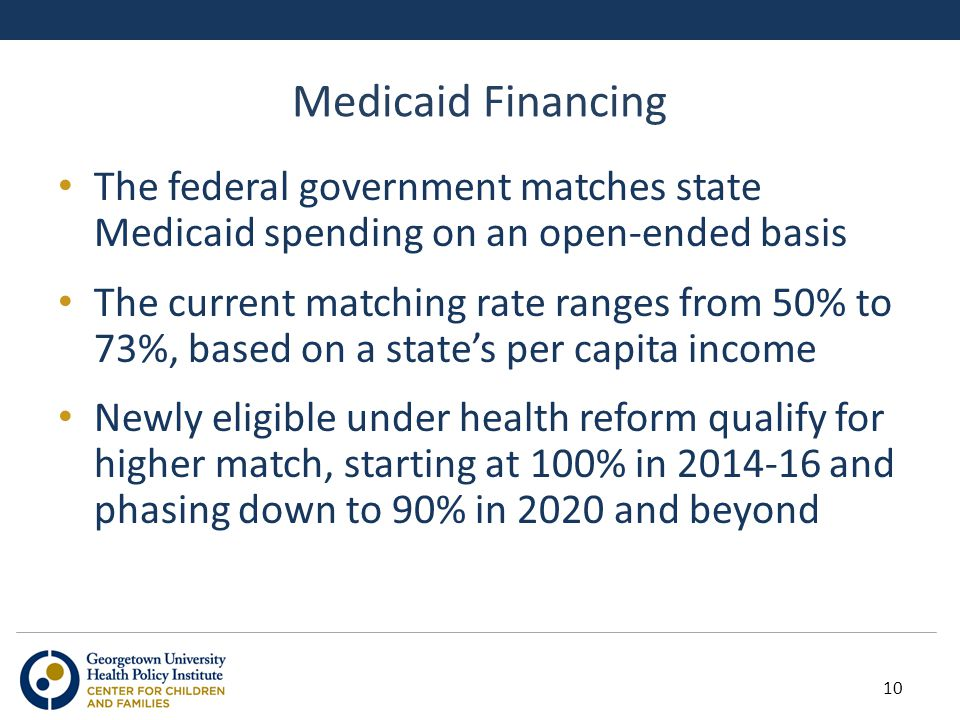 Medicaid Financing The federal government matches state Medicaid spending on an open-ended basis The current matching rate ranges from 50% to 73%, based on a state's per capita income Newly eligible under health reform qualify for higher match, starting at 100% in 2014-16 and phasing down to 90% in 2020 and beyond 10