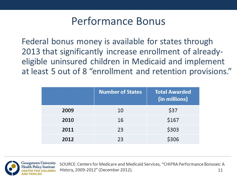 Performance Bonus Federal bonus money is available for states through 2013 that significantly increase enrollment of already- eligible uninsured children in Medicaid and implement at least 5 out of 8 enrollment and retention provisions. Number of StatesTotal Awarded (in millions) 200910$37 201016$167 201123$303 201223$306 SOURCE: Centers for Medicare and Medicaid Services, CHIPRA Performance Bonuses: A History, 2009-2012 (December 2012).