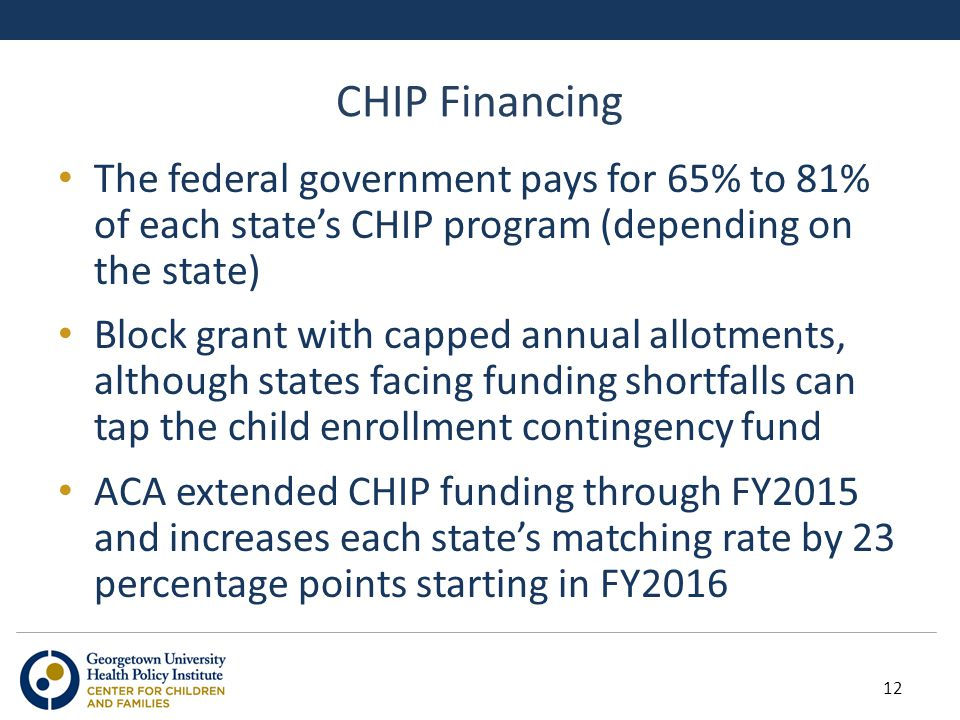CHIP Financing The federal government pays for 65% to 81% of each state's CHIP program (depending on the state) Block grant with capped annual allotme