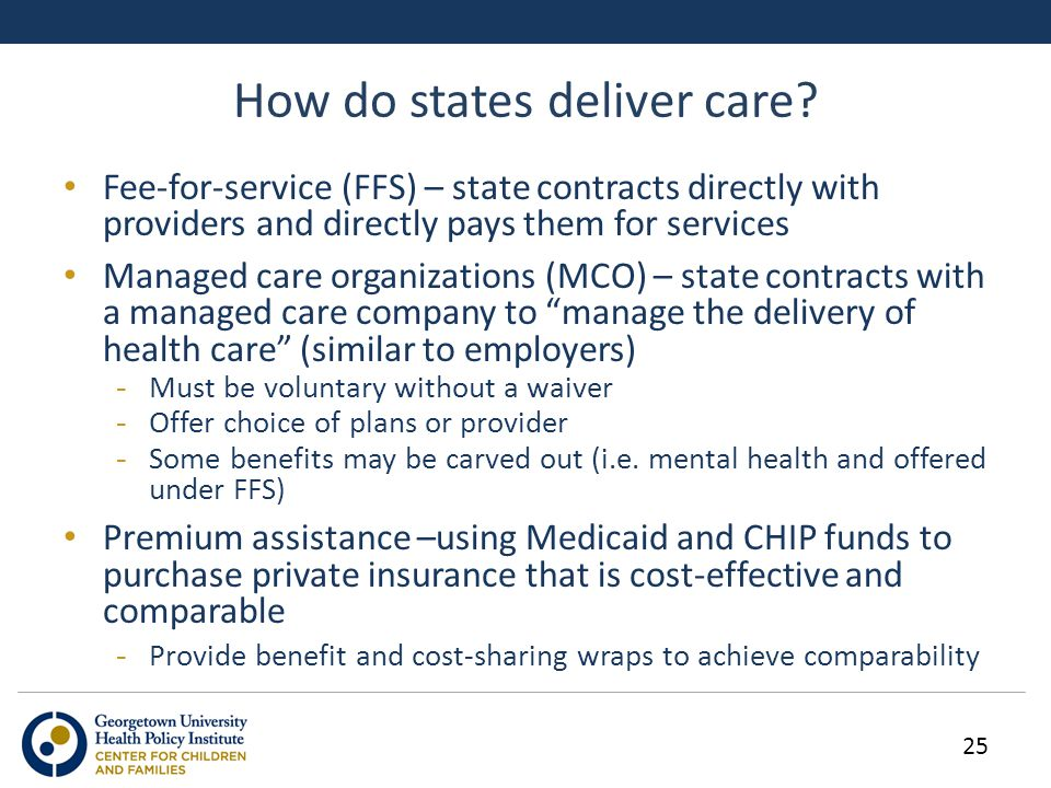 How do states deliver care? Fee-for-service (FFS) – state contracts directly with providers and directly pays them for services Managed care organizat