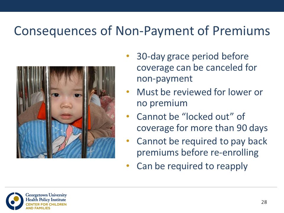 Consequences of Non-Payment of Premiums 30-day grace period before coverage can be canceled for non-payment Must be reviewed for lower or no premium C