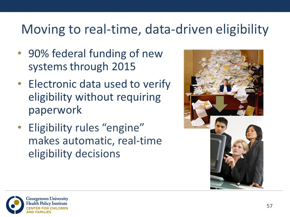 Moving to real-time, data-driven eligibility 90% federal funding of new systems through 2015 Electronic data used to verify eligibility without requiring paperwork Eligibility rules engine makes automatic, real-time eligibility decisions 57