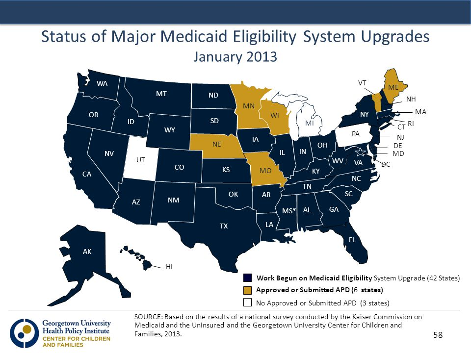 Approved or Submitted APD (6 states) Work Begun on Medicaid Eligibility System Upgrade (42 States) Status of Major Medicaid Eligibility System Upgrade
