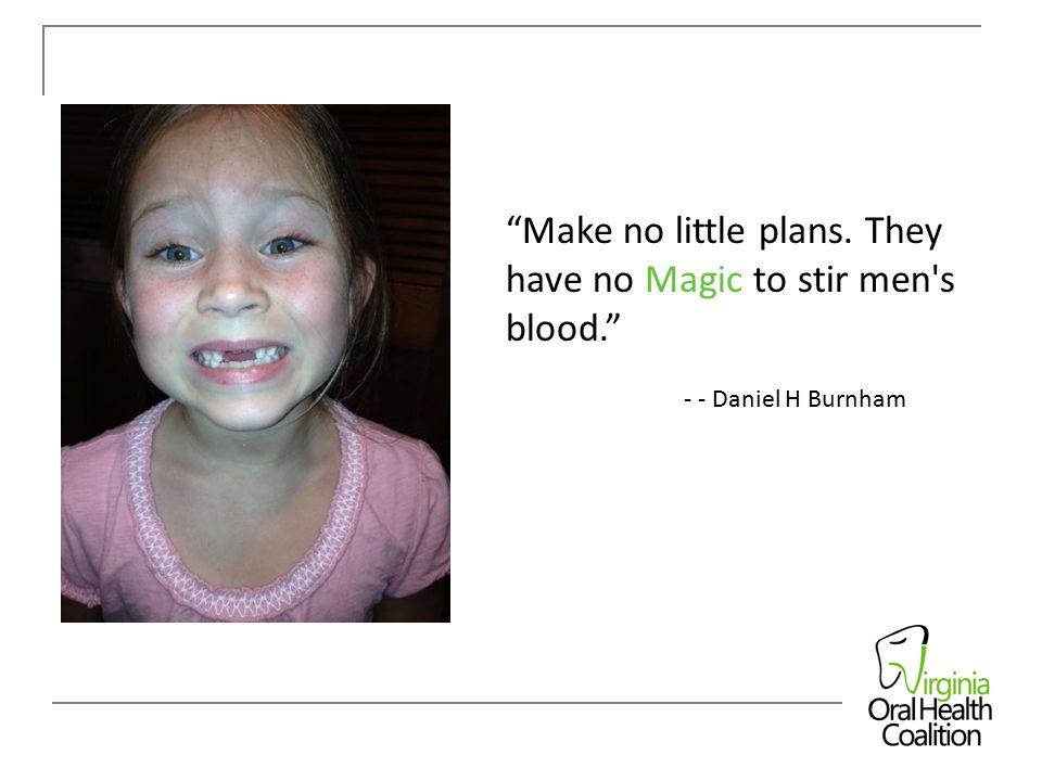 Make no little plans. They have no Magic to stir men s blood. - - Daniel H Burnham