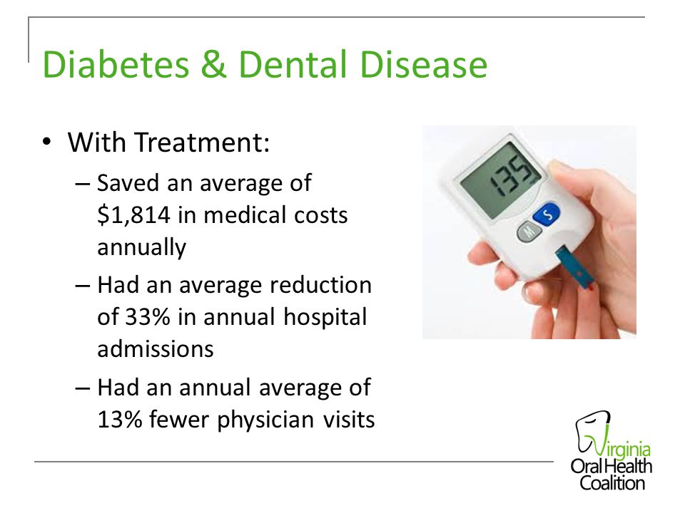 Diabetes & Dental Disease With Treatment: – Saved an average of $1,814 in medical costs annually – Had an average reduction of 33% in annual hospital