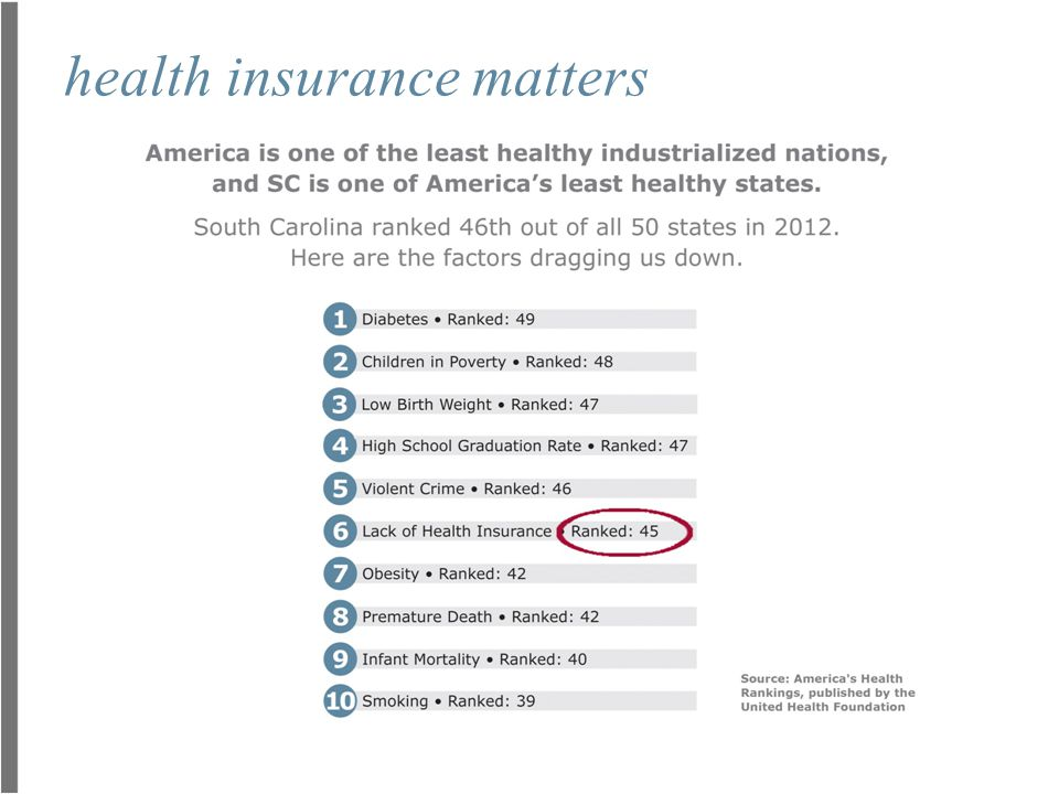 health insurance matters