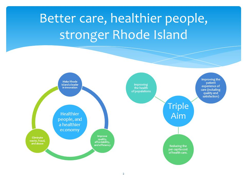 Better care, healthier people, stronger Rhode Island 2 Triple Aim Improving the patient experience of care (including quality and satisfaction) Improving the health of populations Reducing the per capita cost of health care.