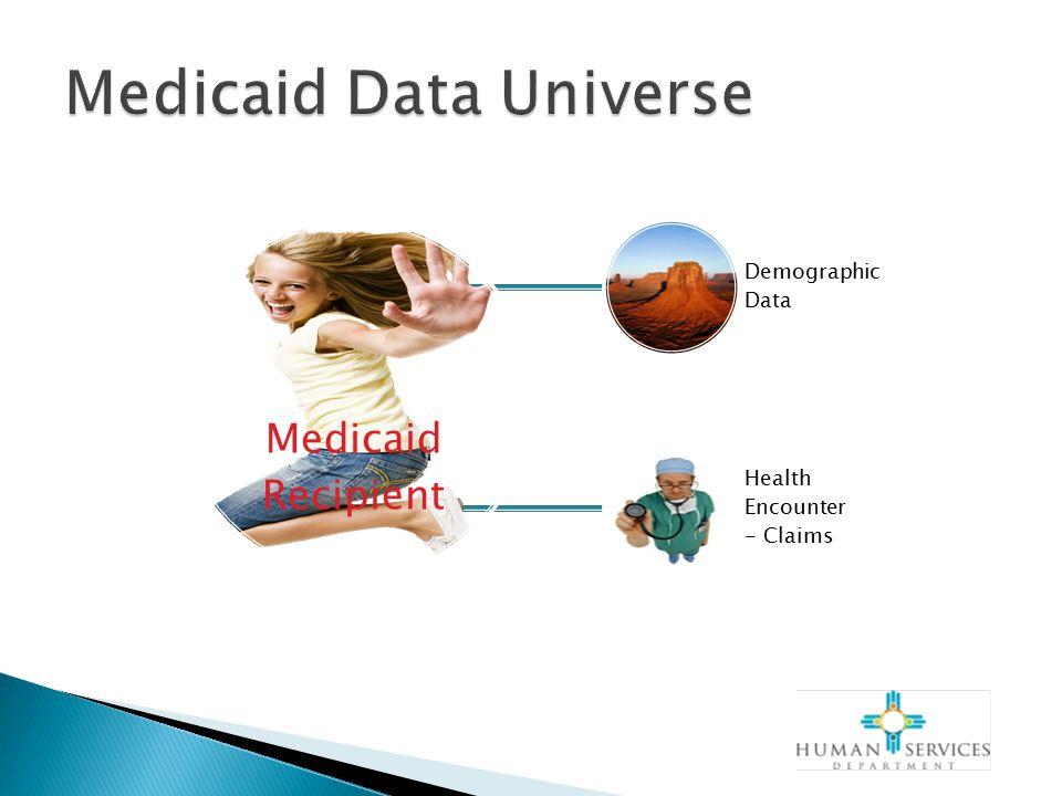 Medicaid Recipient Demographic Data Health Encounter - Claims