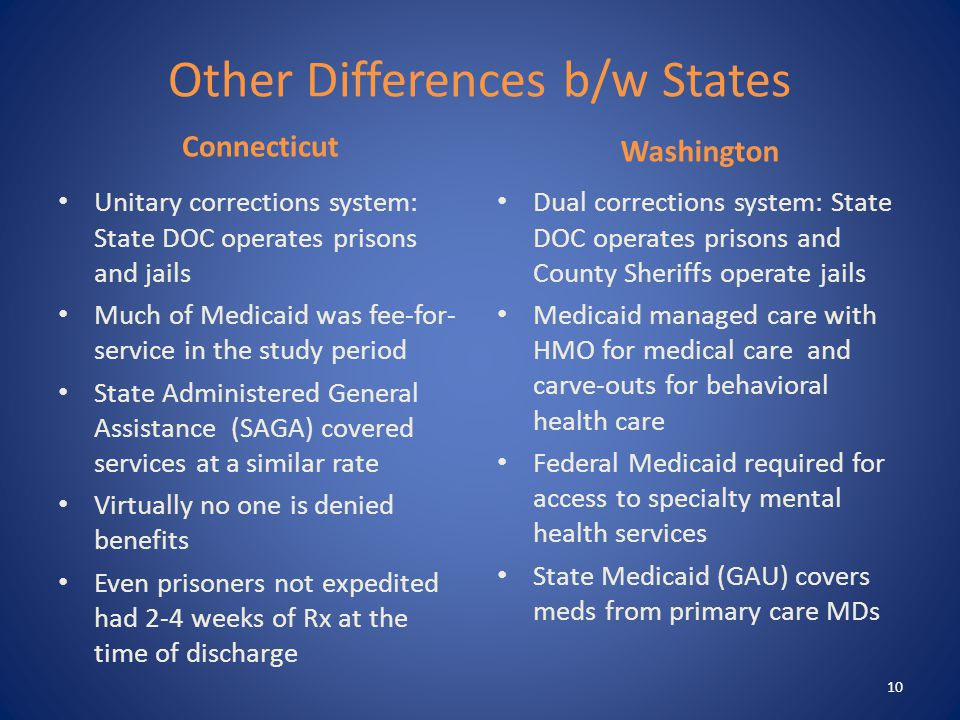 Other Differences b/w States Connecticut Unitary corrections system: State DOC operates prisons and jails Much of Medicaid was fee-for- service in the study period State Administered General Assistance (SAGA) covered services at a similar rate Virtually no one is denied benefits Even prisoners not expedited had 2-4 weeks of Rx at the time of discharge Washington Dual corrections system: State DOC operates prisons and County Sheriffs operate jails Medicaid managed care with HMO for medical care and carve-outs for behavioral health care Federal Medicaid required for access to specialty mental health services State Medicaid (GAU) covers meds from primary care MDs 10