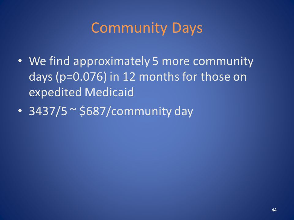 Community Days We find approximately 5 more community days (p=0.076) in 12 months for those on expedited Medicaid 3437/5 ~ $687/community day 44