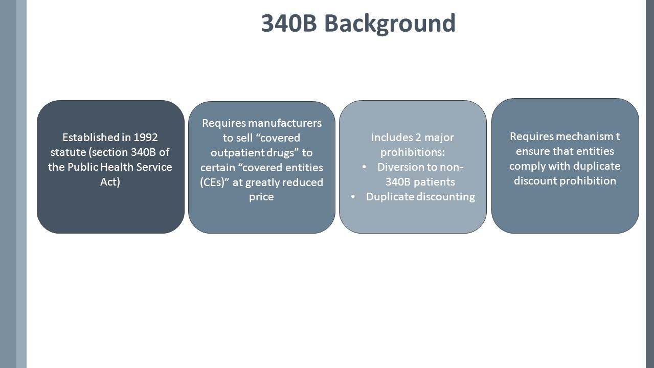 340B Background Established in 1992 statute (section 340B of the Public Health Service Act) Requires manufacturers to sell covered outpatient drugs to certain covered entities (CEs) at greatly reduced price Includes 2 major prohibitions: Diversion to non- 340B patients Duplicate discounting Requires mechanism t ensure that entities comply with duplicate discount prohibition