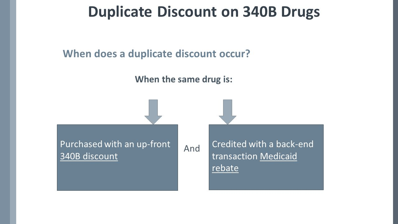 Examples of Duplicate Discounts Example 1: Take-home prescription Patient receives 340B medication (prescription from outpatient procedure) Medication is billed through the pharmacy's billing system National Drug Code (NDC) level data are transmitted to state Medicaid agency Medicaid agency submits NDC claim information to manufacturer for rebate Example 2: Provider- administered Patient is administered medication (by outpatient procedure provider) Medication is billed through hospital or clinic billing system NDC level data are transmitted to state Medicaid agency through billing system Medicaid submits NDC level claim for manufacturer rebate