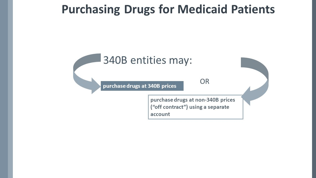 The Medicaid Exclusion File Health Resources and Services Administration Office of Pharmacy Affairs Medicaid Exclusion File Maintains 340B Entities & Their Associated Medicaid Provider Numbers National Provider Identifies (NPI)
