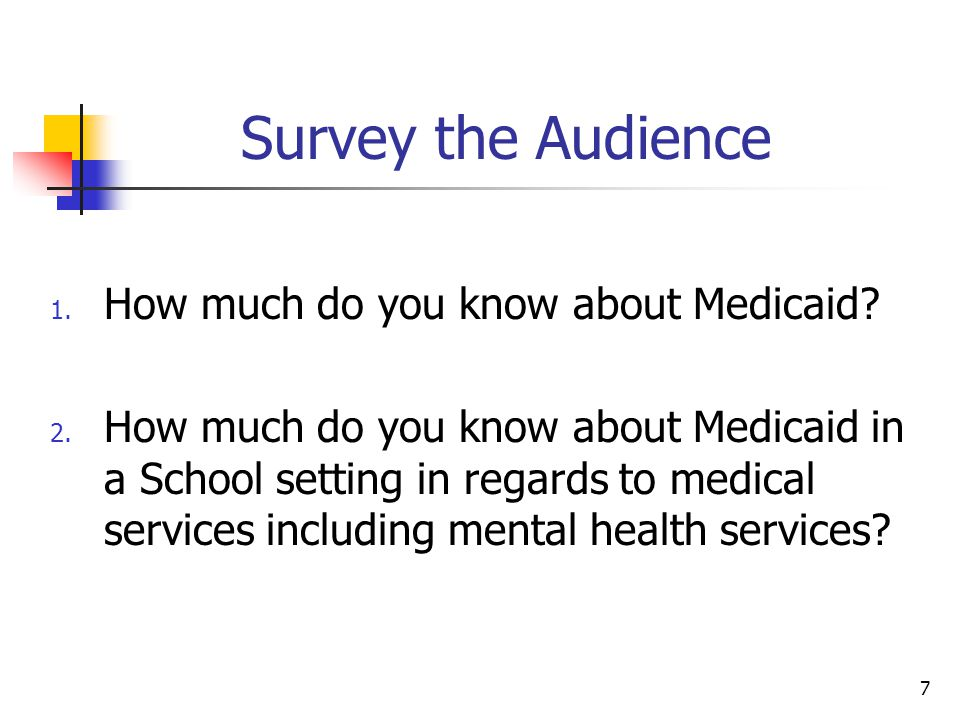 Survey the Audience 1. How much do you know about Medicaid.