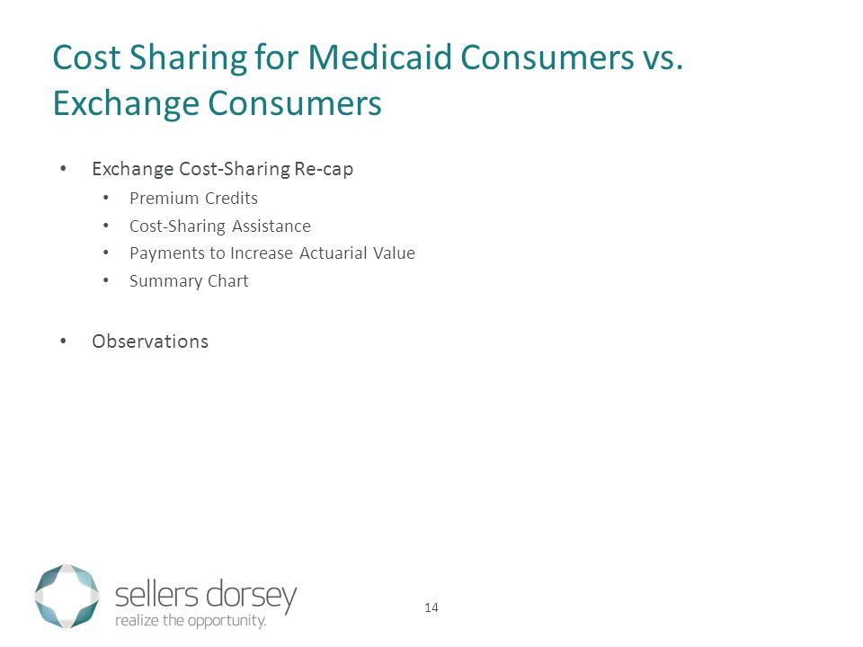 Exchange Cost-Sharing Re-cap Premium Credits Cost-Sharing Assistance Payments to Increase Actuarial Value Summary Chart Observations Cost Sharing for Medicaid Consumers vs.