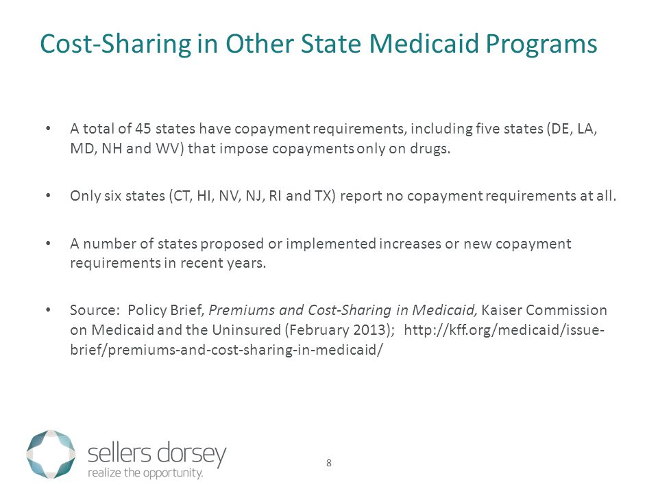 A total of 45 states have copayment requirements, including five states (DE, LA, MD, NH and WV) that impose copayments only on drugs. Only six states