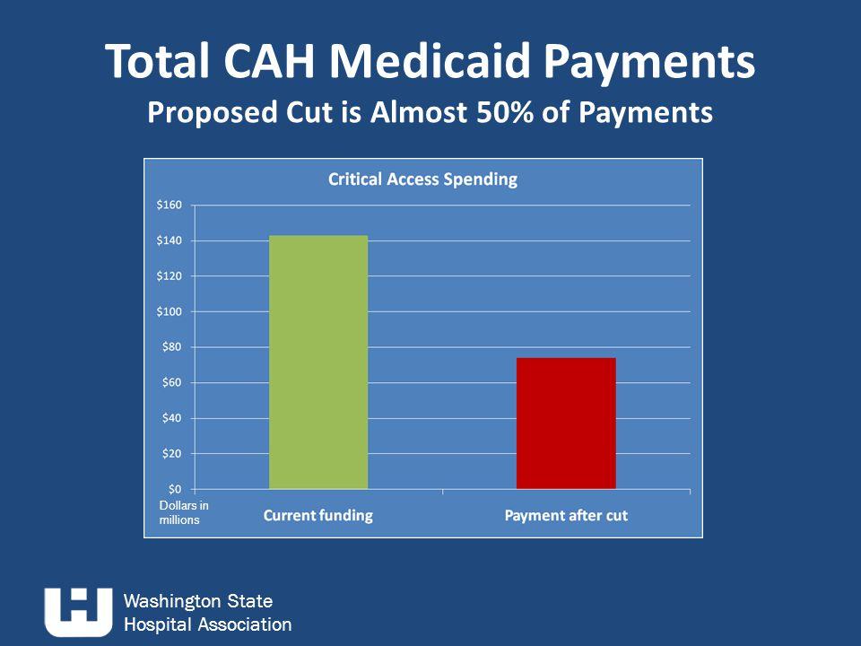 Washington State Hospital Association Impact of the Reductions