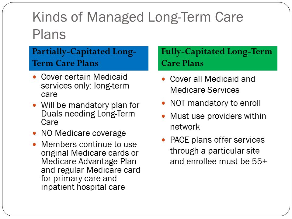Kinds of Managed Long-Term Care Plans Partially-Capitated Long- Term Care Plans Fully-Capitated Long-Term Care Plans Cover certain Medicaid services o