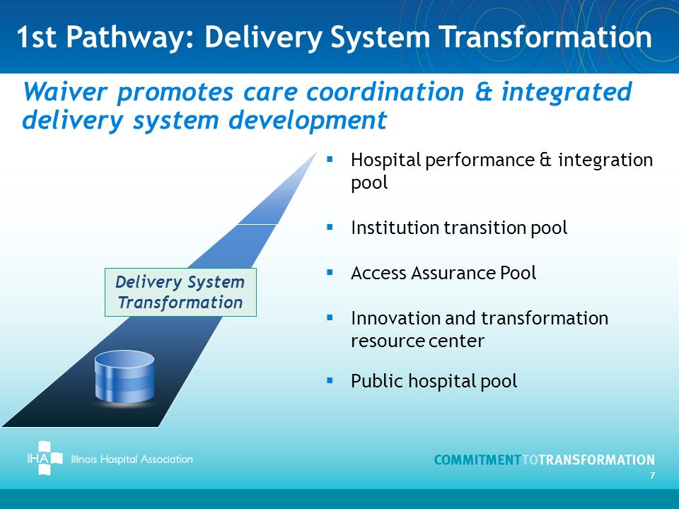 1st Pathway: Delivery System Transformation Waiver promotes care coordination & integrated delivery system development 7  Hospital performance & inte