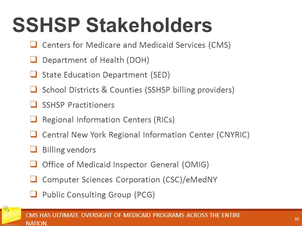  Centers for Medicare and Medicaid Services (CMS)  Department of Health (DOH)  State Education Department (SED)  School Districts & Counties (SSHSP billing providers)  SSHSP Practitioners  Regional Information Centers (RICs)  Central New York Regional Information Center (CNYRIC)  Billing vendors  Office of Medicaid Inspector General (OMIG)  Computer Sciences Corporation (CSC)/eMedNY  Public Consulting Group (PCG) CMS HAS ULTIMATE OVERSIGHT OF MEDICAID PROGRAMS ACROSS THE ENTIRE NATION.
