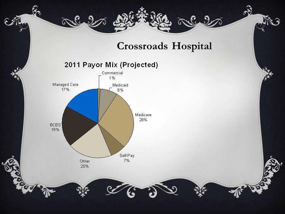 Crossroads Hospital