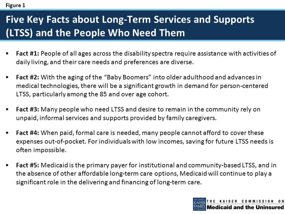 Figure 1 Fact #1: People of all ages across the disability spectra require assistance with activities of daily living, and their care needs and preferences are diverse.