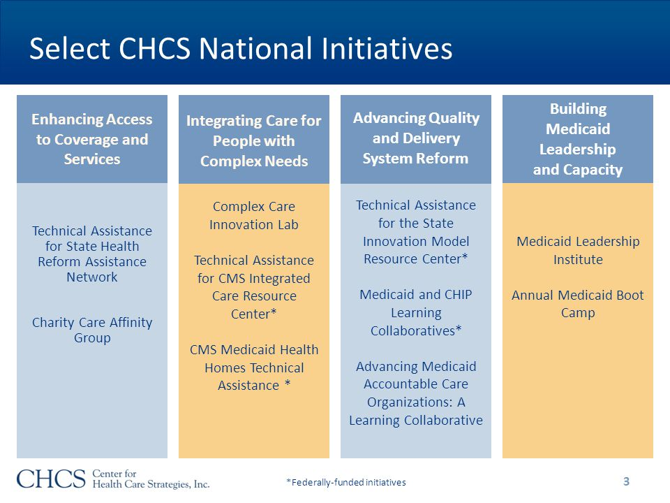 Select CHCS National Initiatives Technical Assistance for State Health Reform Assistance Network Charity Care Affinity Group Enhancing Access to Coverage and Services Complex Care Innovation Lab Technical Assistance for CMS Integrated Care Resource Center* CMS Medicaid Health Homes Technical Assistance * Integrating Care for People with Complex Needs Technical Assistance for the State Innovation Model Resource Center* Medicaid and CHIP Learning Collaboratives* Advancing Medicaid Accountable Care Organizations: A Learning Collaborative Advancing Quality and Delivery System Reform Medicaid Leadership Institute Annual Medicaid Boot Camp Building Medicaid Leadership and Capacity *Federally-funded initiatives 3