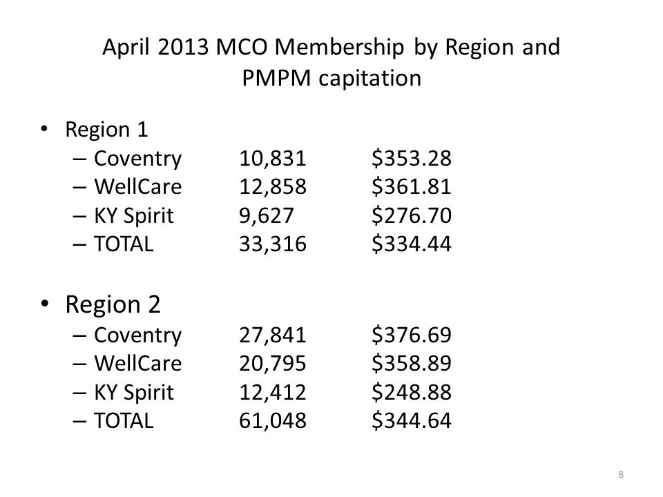 April 2013 MCO Membership by Region and PMPM capitation Region 1 – Coventry 10,831$353.28 – WellCare12,858$361.81 – KY Spirit9,627$276.70 – TOTAL33,316$334.44 Region 2 – Coventry27,841$376.69 – WellCare20,795$358.89 – KY Spirit12,412$248.88 – TOTAL61,048$344.64 8