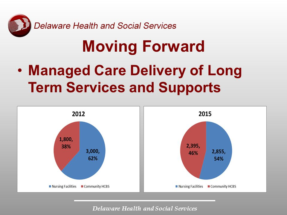 Delaware Health and Social Services Moving Forward Managed Care Delivery of Long Term Services and Supports