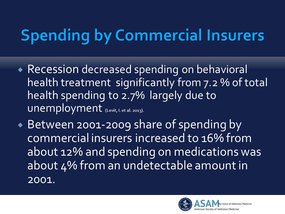  Recession decreased spending on behavioral health treatment significantly from 7.2 % of total health spending to 2.7% largely due to unemployment (L