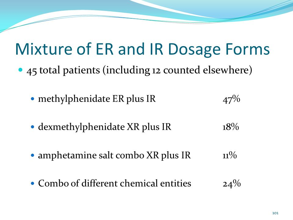 Mixture of ER and IR Dosage Forms 45 total patients (including 12 counted elsewhere) methylphenidate ER plus IR47% dexmethylphenidate XR plus IR18% am