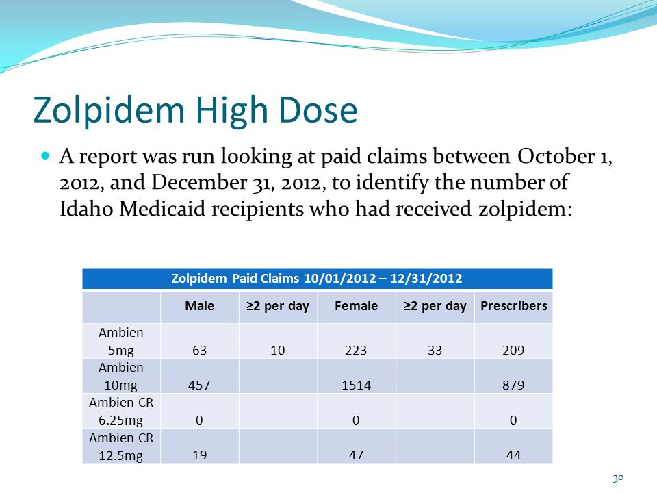 Zolpidem High Dose A report was run looking at paid claims between October 1, 2012, and December 31, 2012, to identify the number of Idaho Medicaid re