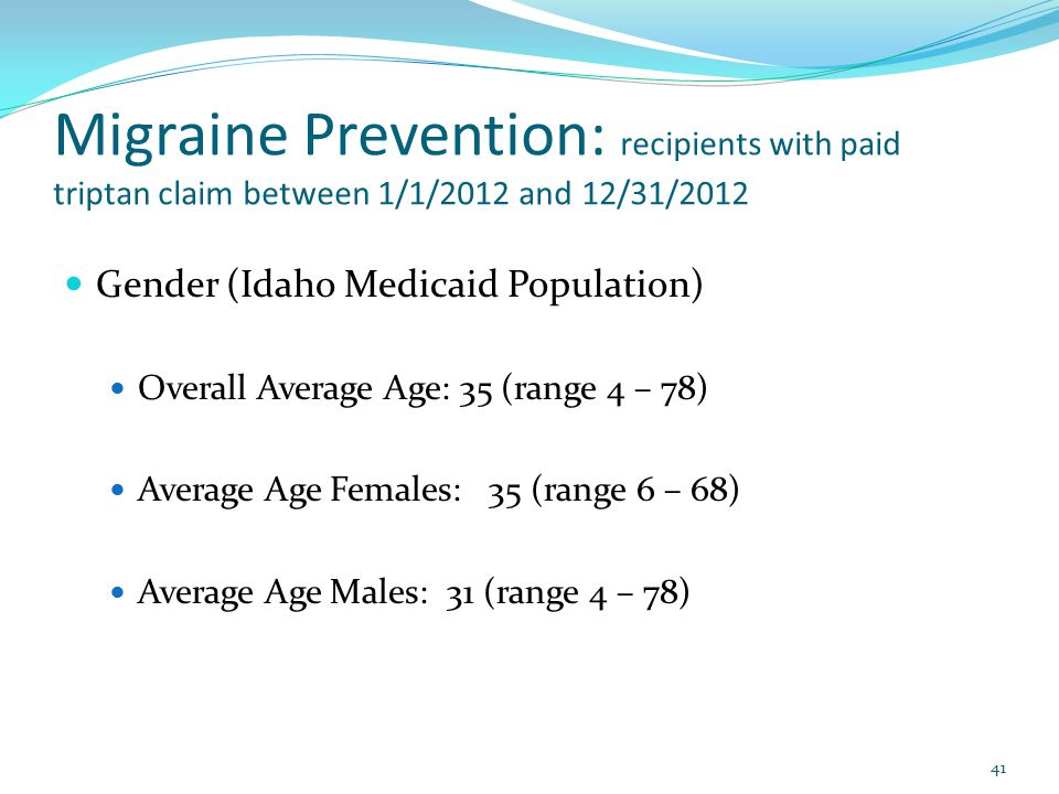 Migraine Prevention: recipients with paid triptan claim between 1/1/2012 and 12/31/2012 Gender (Idaho Medicaid Population) Overall Average Age: 35 (ra