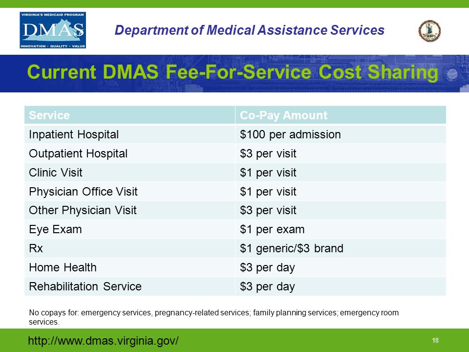 http://www.dmas.virginia.gov/ 18 Department of Medical Assistance Services Current DMAS Fee-For-Service Cost Sharing ServiceCo-Pay Amount Inpatient Ho